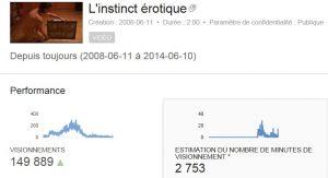 L'instinct érotique frappe depuis 6 ans, 150 000 internautes dans 177 pays.