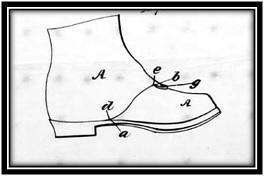 Brevet Invention Thomas Tobin 1